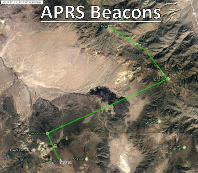 APRS Beacons